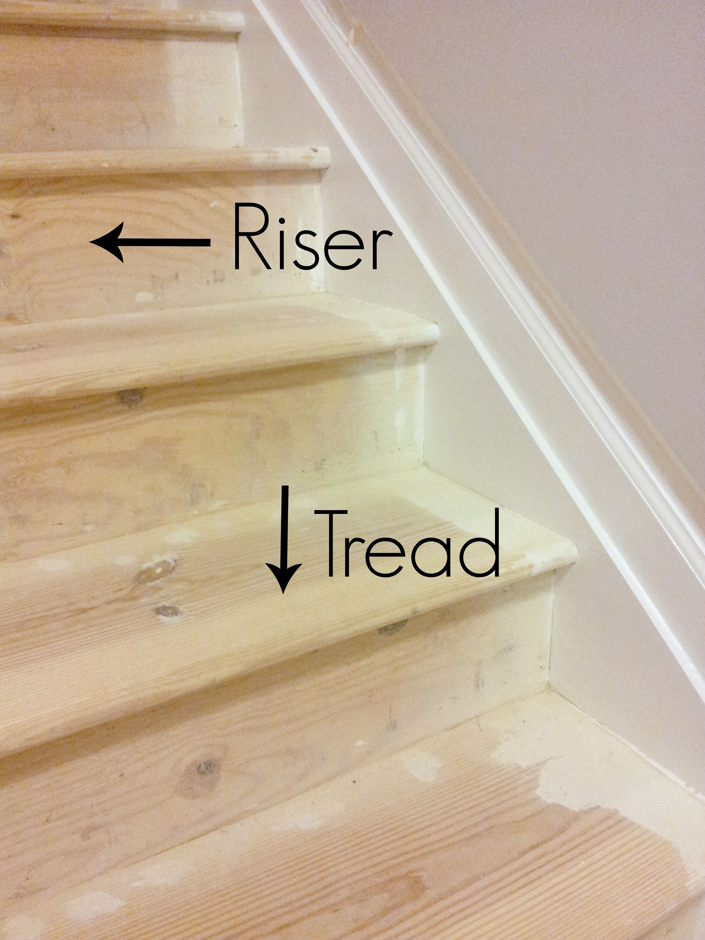 Painted Stair Makeover